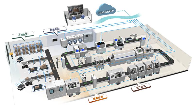 智能工廠規劃方案-智能工廠布局方案-智能工廠設計方案-廣州德誠智能科技