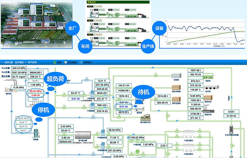 EMS能源管理系統-能耗管理系統-能效管理系統-廣州德誠智能科技