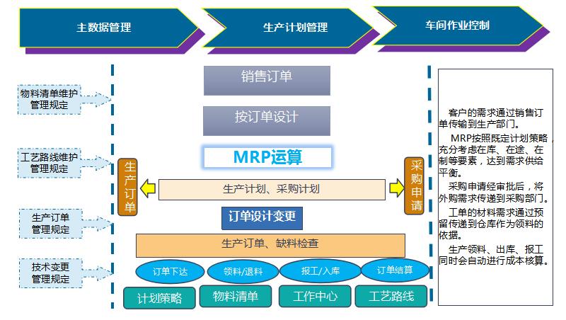 erp系統-erp軟件-erp進存銷系統-ERP企業管理系統-廣州德誠智能科技