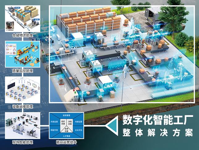 智能制造-數字化工廠方案